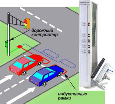 Комплект апаратури індуктивних детекторів транспорту РЕ 2019